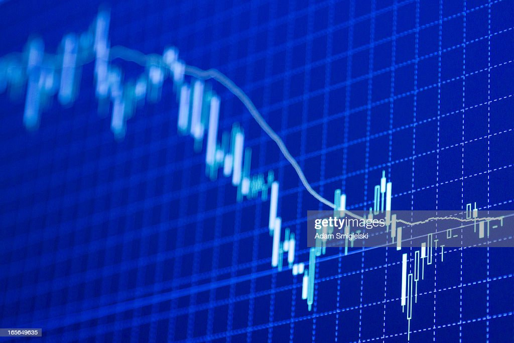 Forex m and w patterns uk