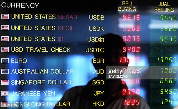 Tutorial trading forex bahasa indonesia