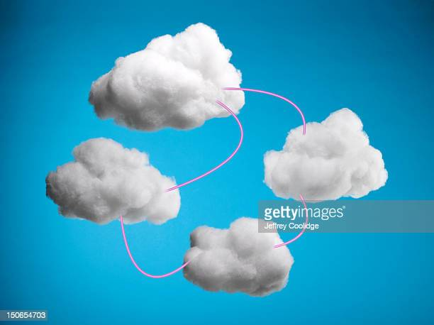 Four Clouds Connected by Pink Wires