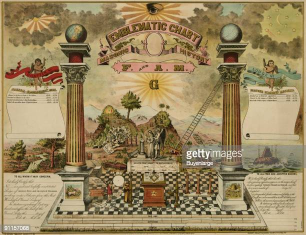 Freemason 'Emblematic Chart' with blank spaces for an applicant's name date of various achievements and dignitaries signatures accompanied by...