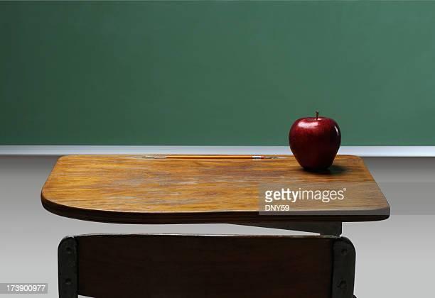Anteriore della classe