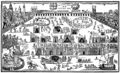 Frost Fair on the Thames 1683 During the Great Frost of 1683–84 the worst frost recorded in England