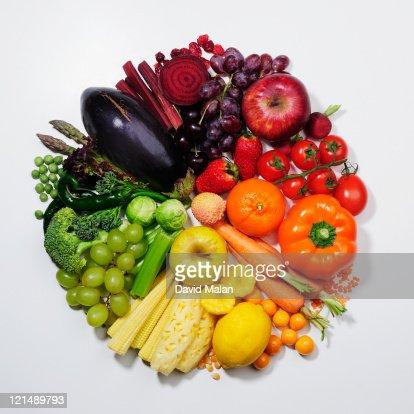 fruit & vegetables pie chart/colour wheel