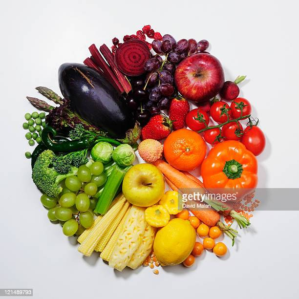 fruit & vegetables pie chart/colour wheel