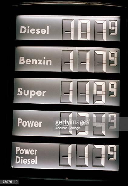 Fuel price sign