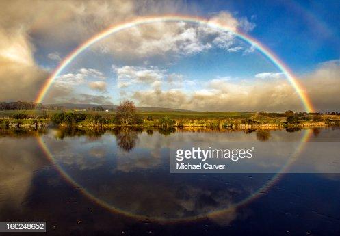Full Rainbow setting sun