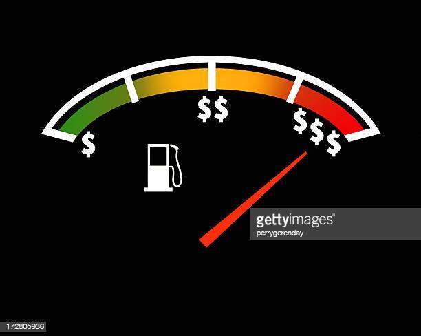 Gas Price Gauge
