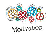 Gears and Motivation Mechanism