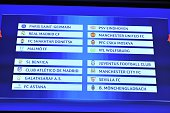 General view from a screen which shows final draw during the UEFA Champions League Group stage draw ceremony on August 27 2015 in Monaco