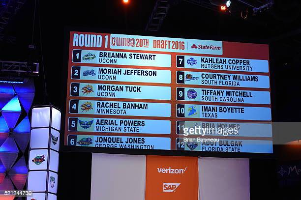 A general view of Round 1 posted on the Draft Board during the 2016 WNBA Draft Presented By State Farm on April 14 2016 at Mohegan Sun Arena in...