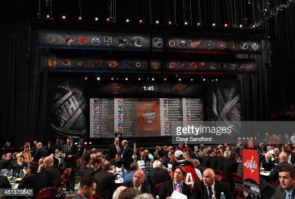 A general view of the draft board during the second round 2014 NHL Entry Draft at Wells Fargo Center on June 28 2014 in Philadelphia Pennsylvania