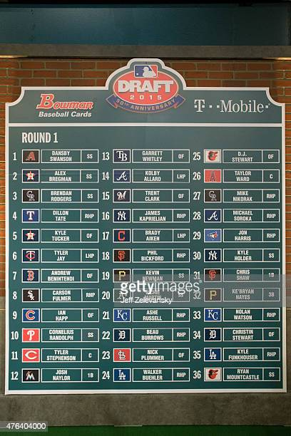 A general view of the first round draft board during the 2015 Major League Baseball FirstYear Player Draft at MLB Network's Studio 42 on Monday June...