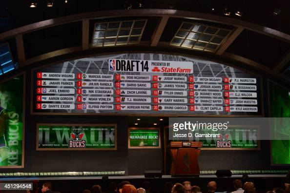A general view of the First Round of the Draft Board during the 2014 NBA Draft on June 26 2014 at Barclays Center in Brooklyn New York NOTE TO USER...