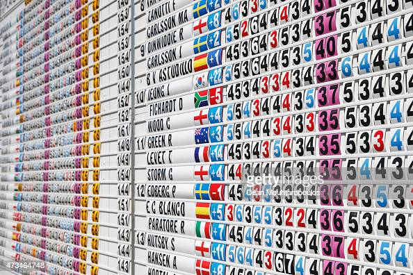 A general view of the scoreboard or leaderboard during Day 2 of the Open de Espana held at Real Club de Golf el Prat on May 15 2015 in Barcelona Spain