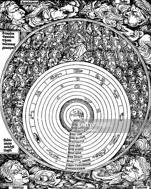 Geocentric universe 1493 God enthroned surrounded by the chosen and Angels sits above a diagram of the geocentric Ptolemaic universe with the Earth...