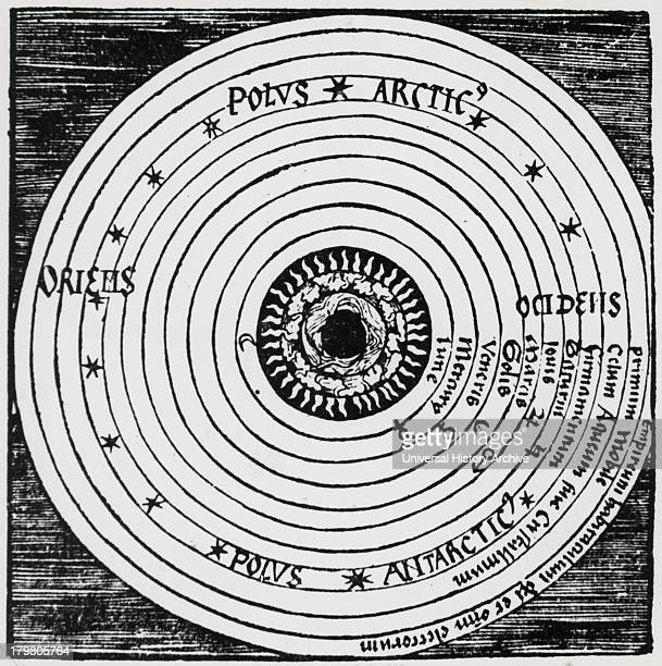 Geocentric universe showing Aristotle's elements Earth Air Fire and Water Woodcut 1523