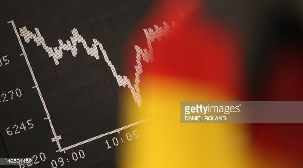 A German flag of a trader supporting the German national football team hangs in front of a board displaying Germany's share index DAX on June 18 2012...