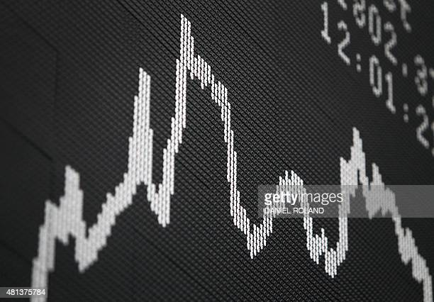 A giant screen displays the German Stock Market Index DAX at the stock exchange in Frankfurt am Main western Germany on July 20 2015 as focus...