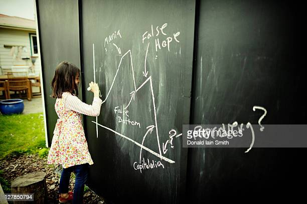 Girl drawing on chalk board