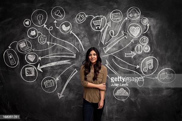Girl standing with social media icon chalkboard