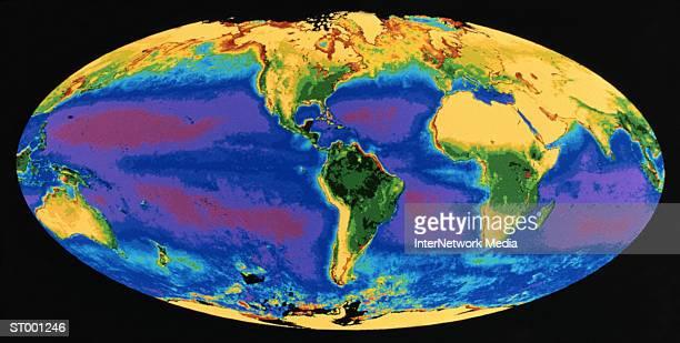 Global Biosphere