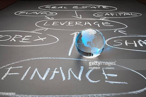 Global finance flow chart concept