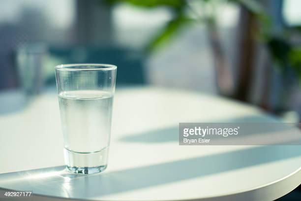 Glossy Water