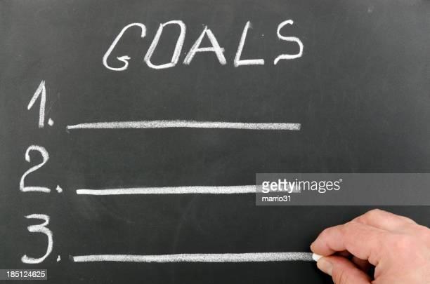 Des objectifs