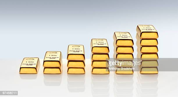 Gold ingots in bar graph formation