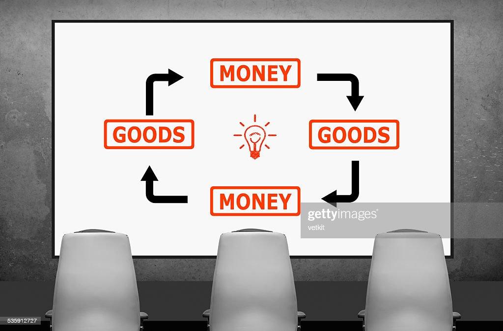 De mercancías y dinero esquema : Foto de stock