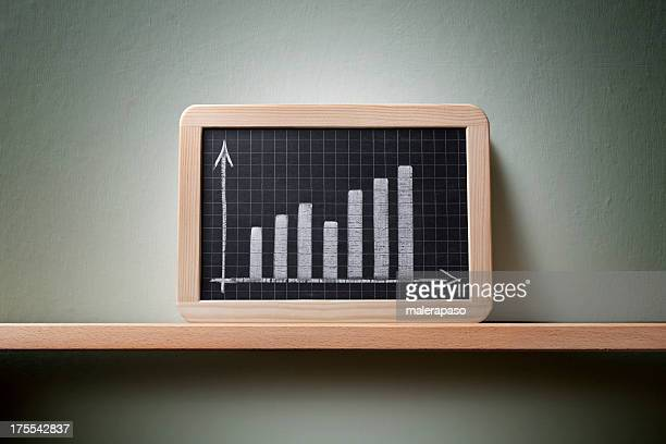 Graph drawn on the blackboard