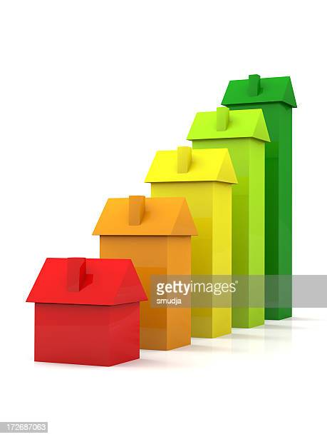Graph houses (vertical)