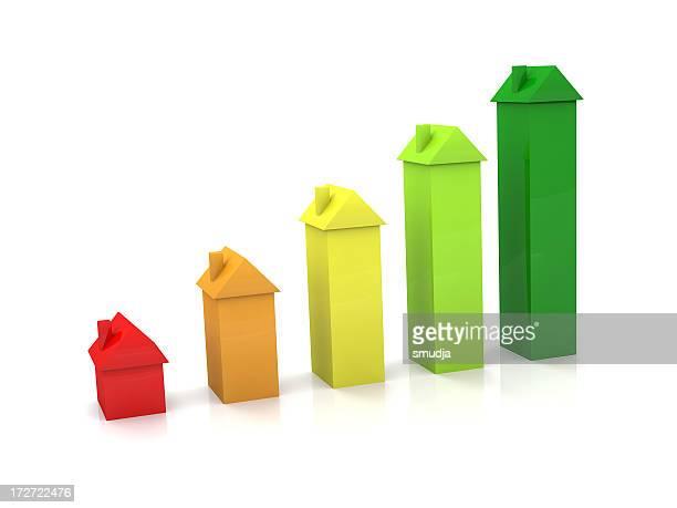 Graph houses