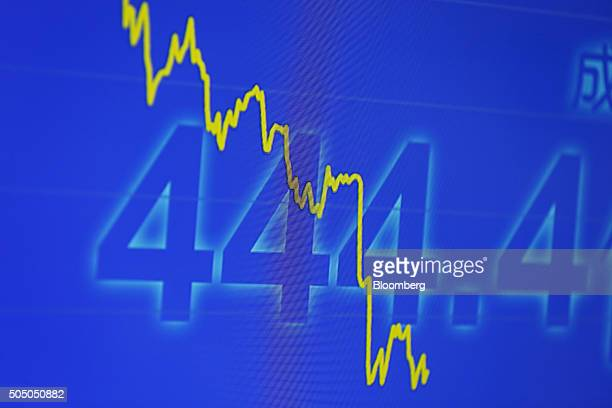 A graph showing the movement of the Hang Seng Index is displayed on a screen at a securities brokerage in Hong Kong China on Friday Jan 15 2016 Asian...
