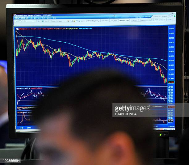 A graphic display in a trading post on the floor of the New York Stock Exchange on August 4 2011 The Dow Jones Industrial Average plunged 43 percent...