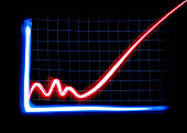 Graphs and charts business and finance projections