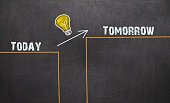 A great idea changes the idea - today and tomorrow - with chalk on blackboard