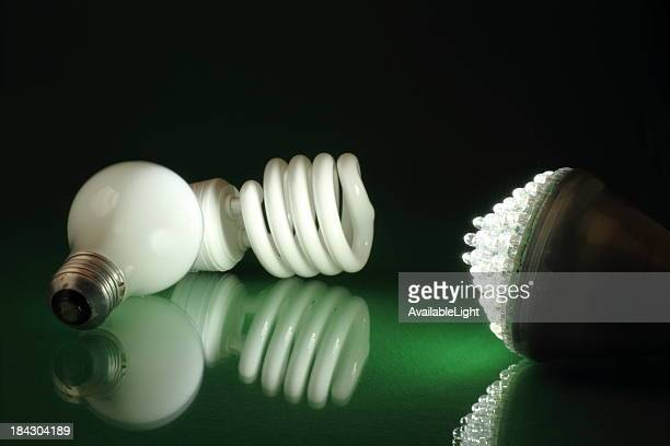 Green Energy LED Lightbulb Horizontal