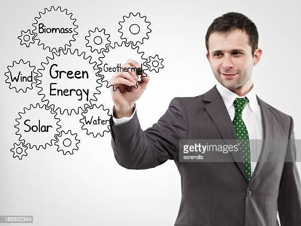 Green energía