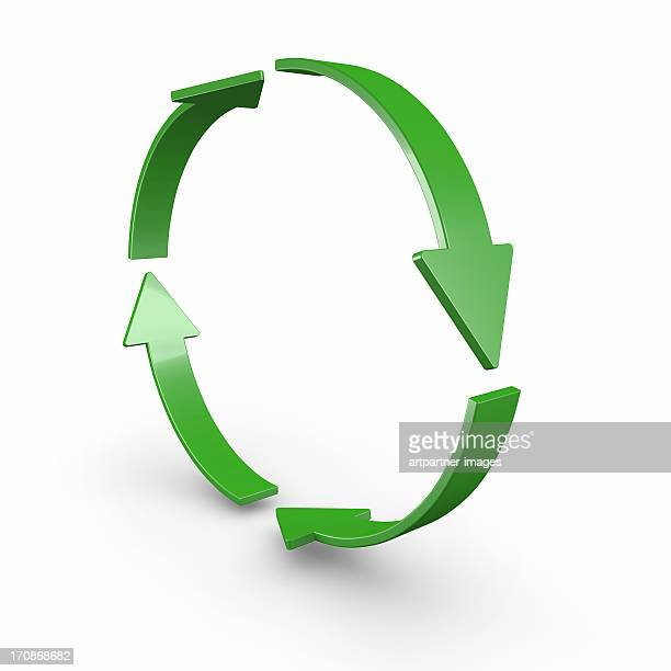 A Green Recycling circle on white