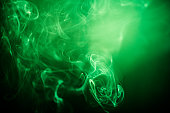 Close up abstract color image depicting green-colored smoke swirling around on a black background. Plenty of room for copy space.