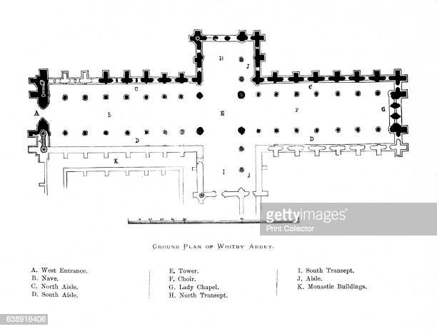 Ground Plan of Whitby Abbey' 1897 From The Ruined Abbeys of Britain by Frederick Ross [William Mackenzie London 1897] Artist Unknown