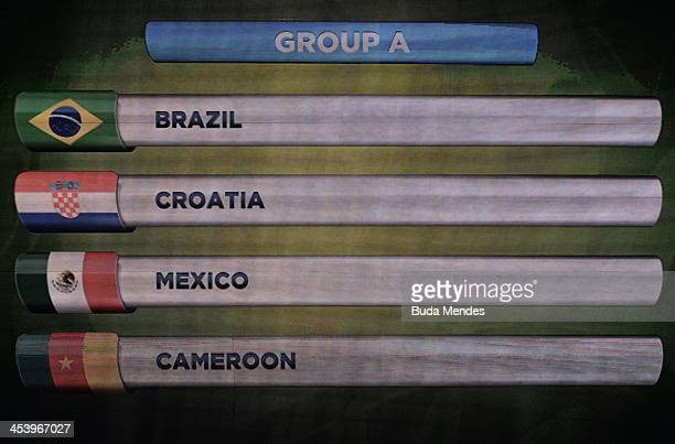 Group A containing Brazil Croatia Mexico and Cameroon is displayed on the big screen on stage during the Final Draw for the 2014 FIFA World Cup...