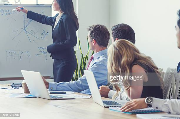 Group of business people in a boardroom presentation.