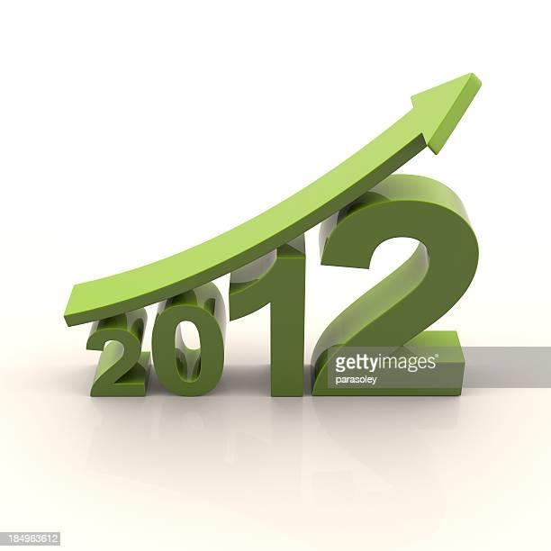 Croissance 2012 avec flèche de