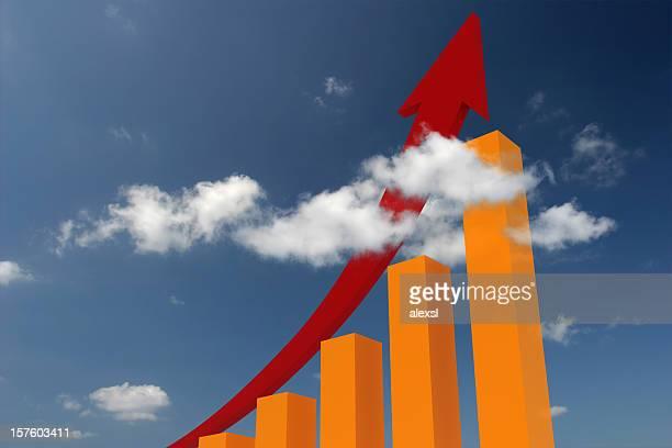 Wachstum-Chart