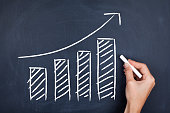 Growth, financial growth, increasing sales, moving up chart graph concept background.