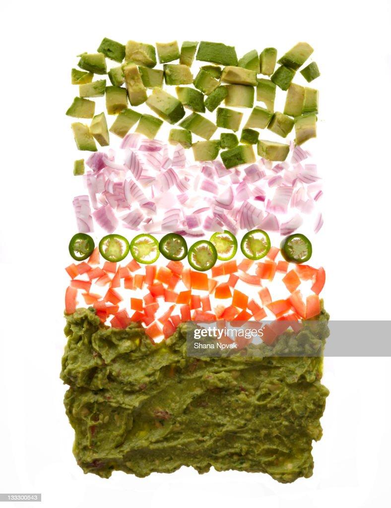 Guacamole From Scratch Recipe