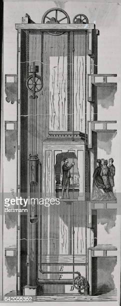 Hale's duplex water elevator Woodcut 1875