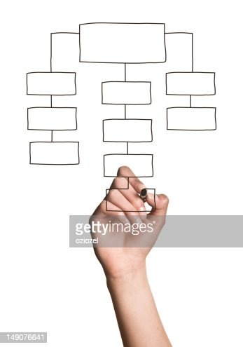 Hand Drawing Blank Organization Chart Stock Photo | Thinkstock